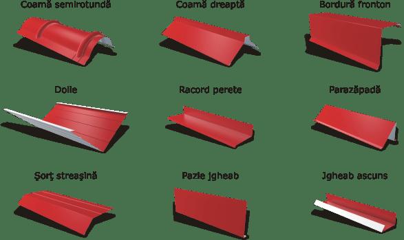 accesorii acoperis